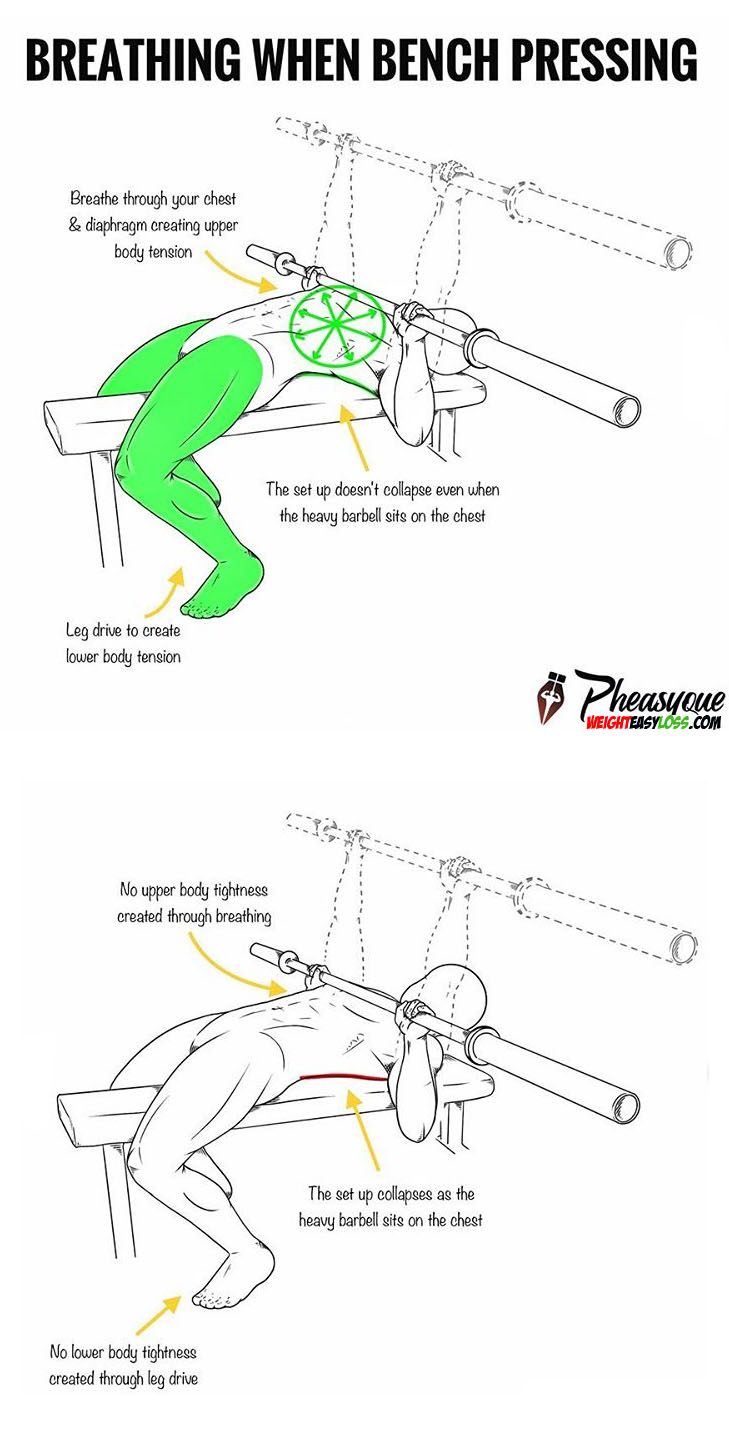 HOW TO BREATHING WHEN BENCH PRESSING