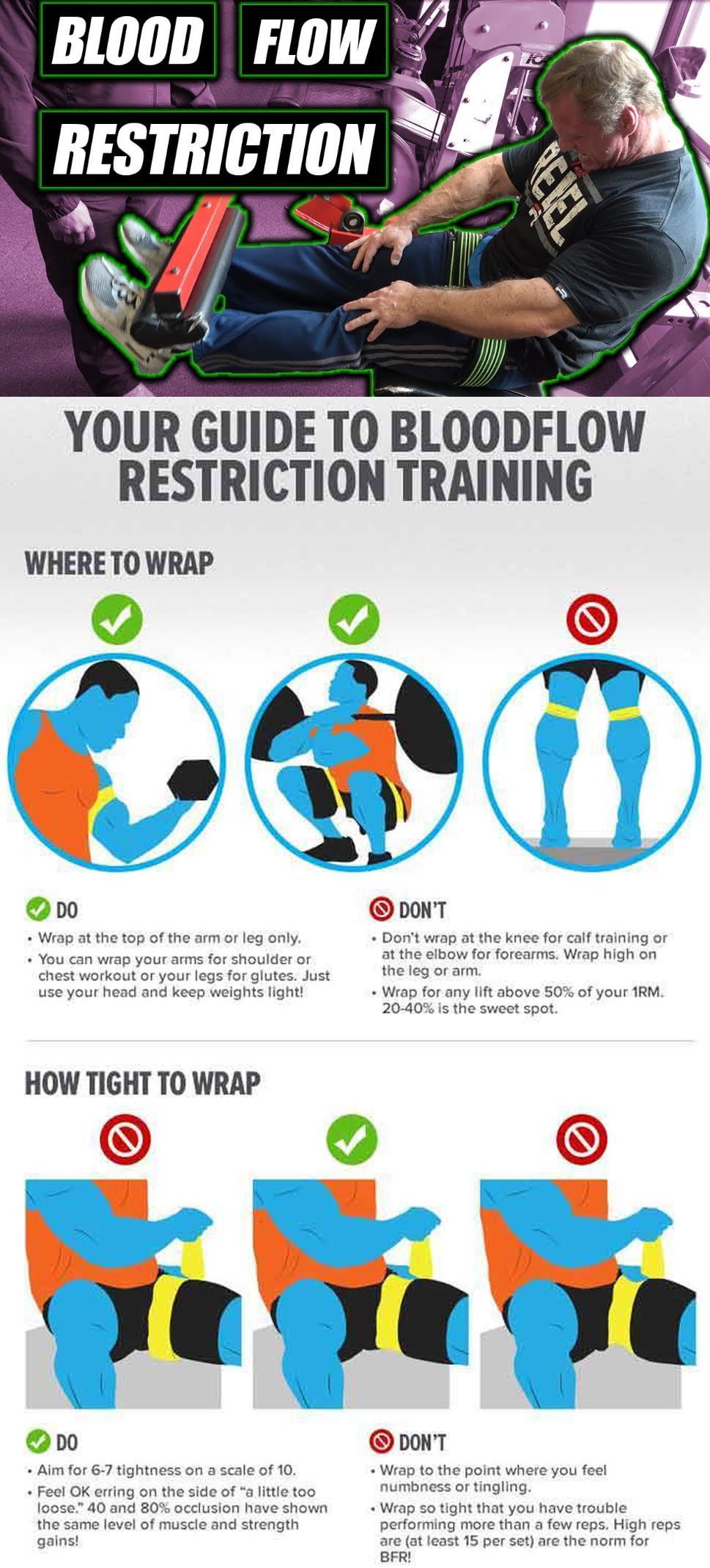 HOW TO BLOOD FLOW RESTRICTION TRAINING (BFR)