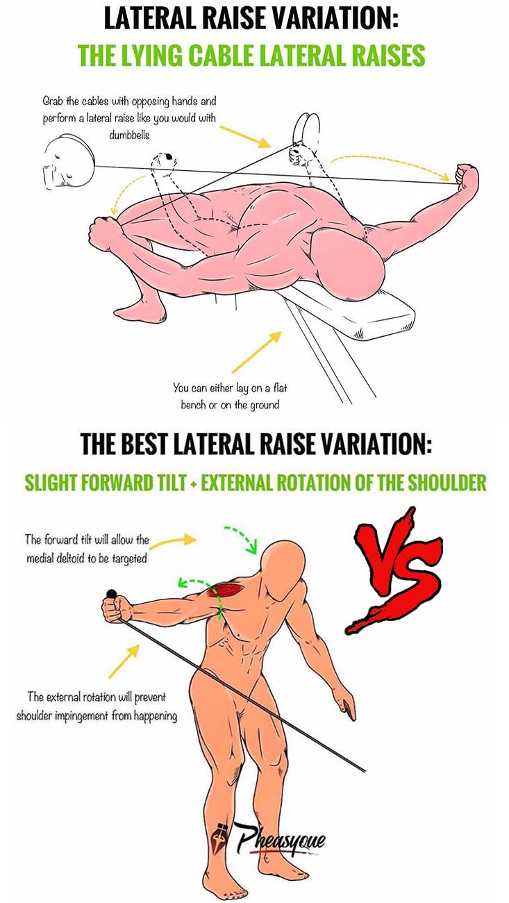 LATERAL RAISES VARIATION