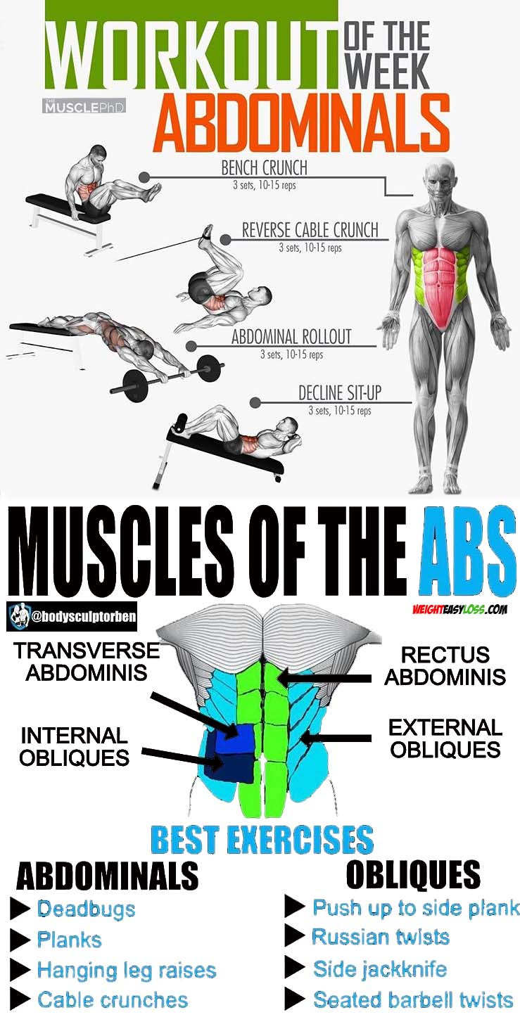Workout Abdominal