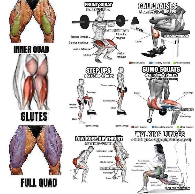 HOW TO LEG TUTORIAL