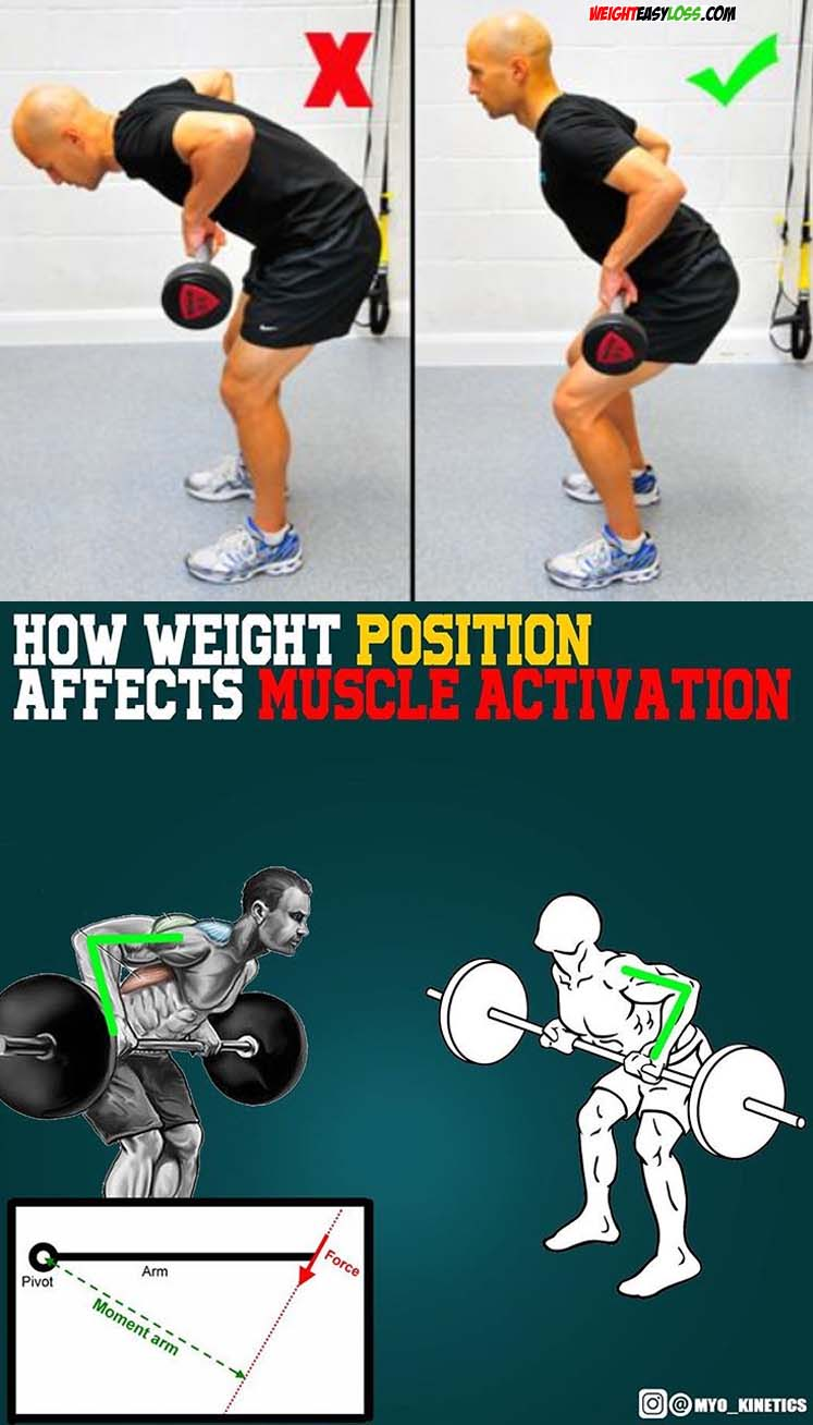 How to Muscle Back Activation