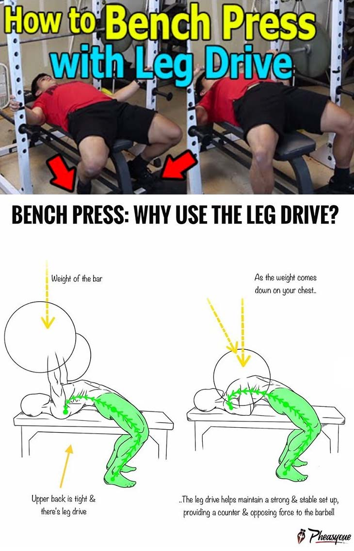 LEG DRIVE IN THE BENCH PRESS