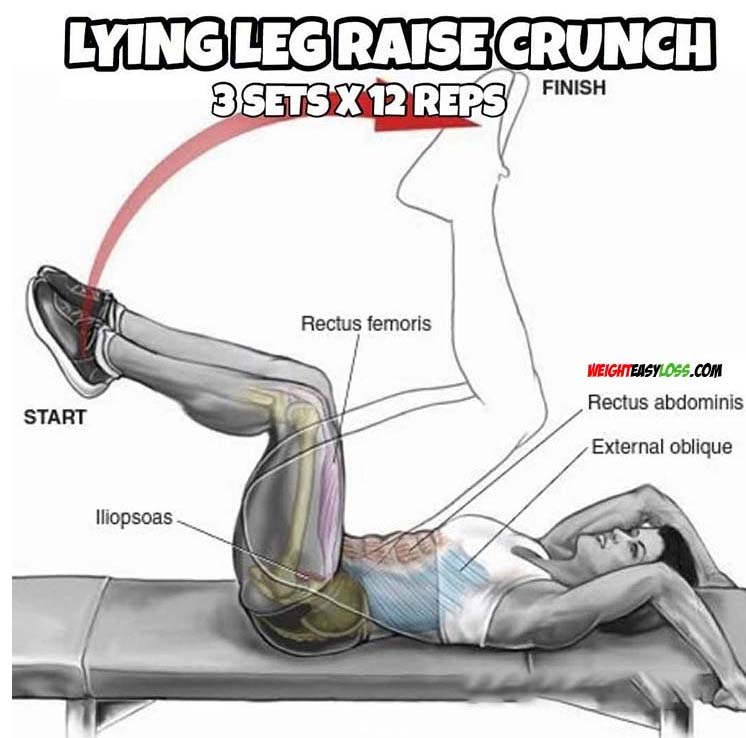 how to do lying leg raise crunch