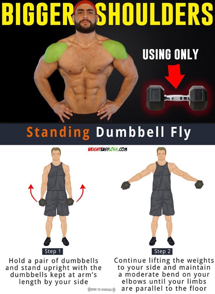 Dumbbell Flys GUIDE