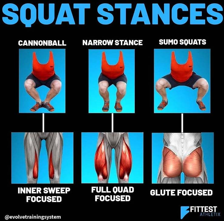 SQUAT STANCES GUIDE