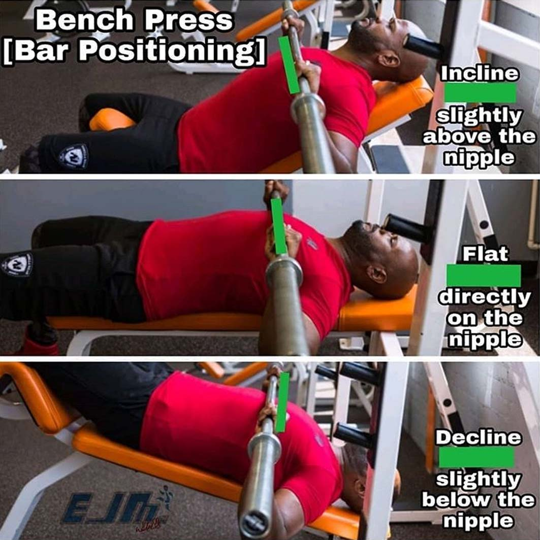 Bench Press | Bar Position