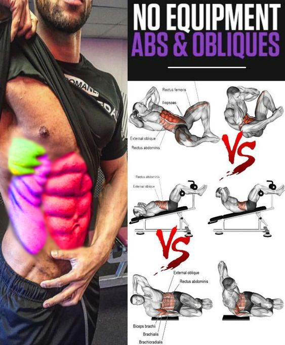 How to ABS - Obliques