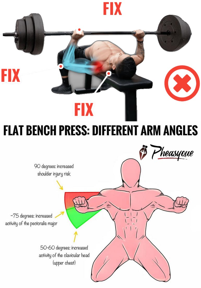 BENCH PRESS: DIFFERENT ARM ANGLES