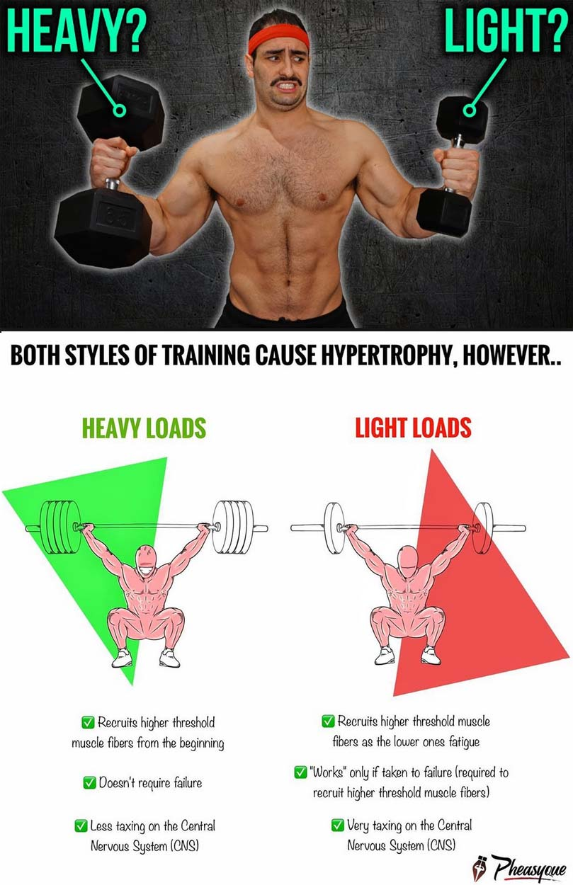 HEAVY VS LIGHT WEIGHT TRAINING