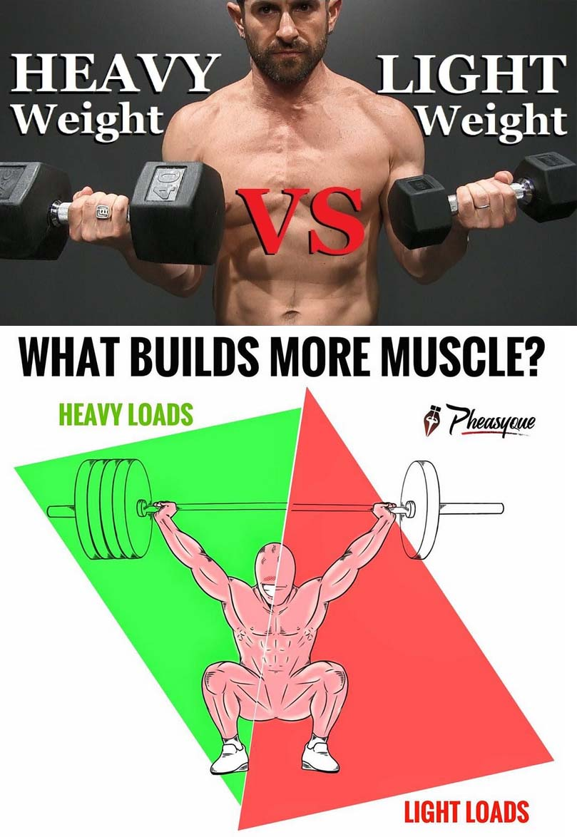 HEAVY VS LIGHT WEIGHT WORKOUT