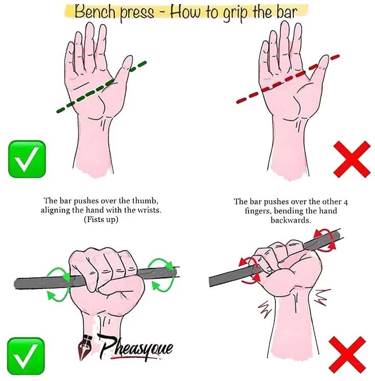 How to grip the barbell