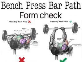 How to Do Bench press narrow-grip