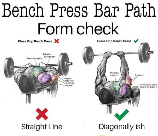 How to Do Bench press narrow-grip