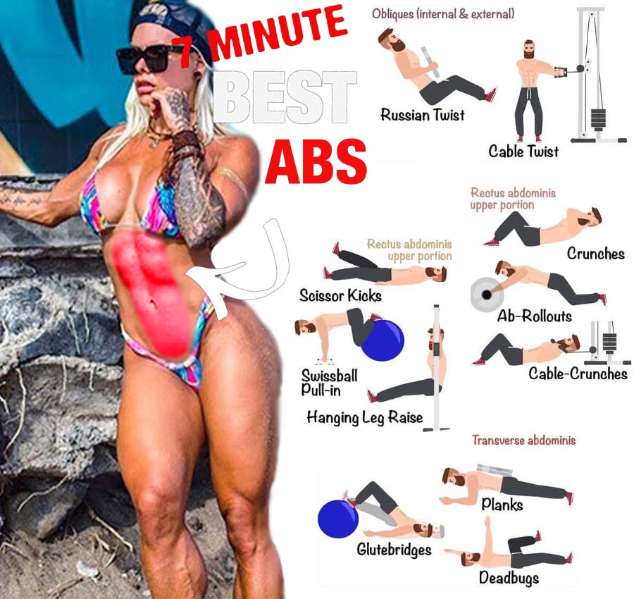 Training Abs