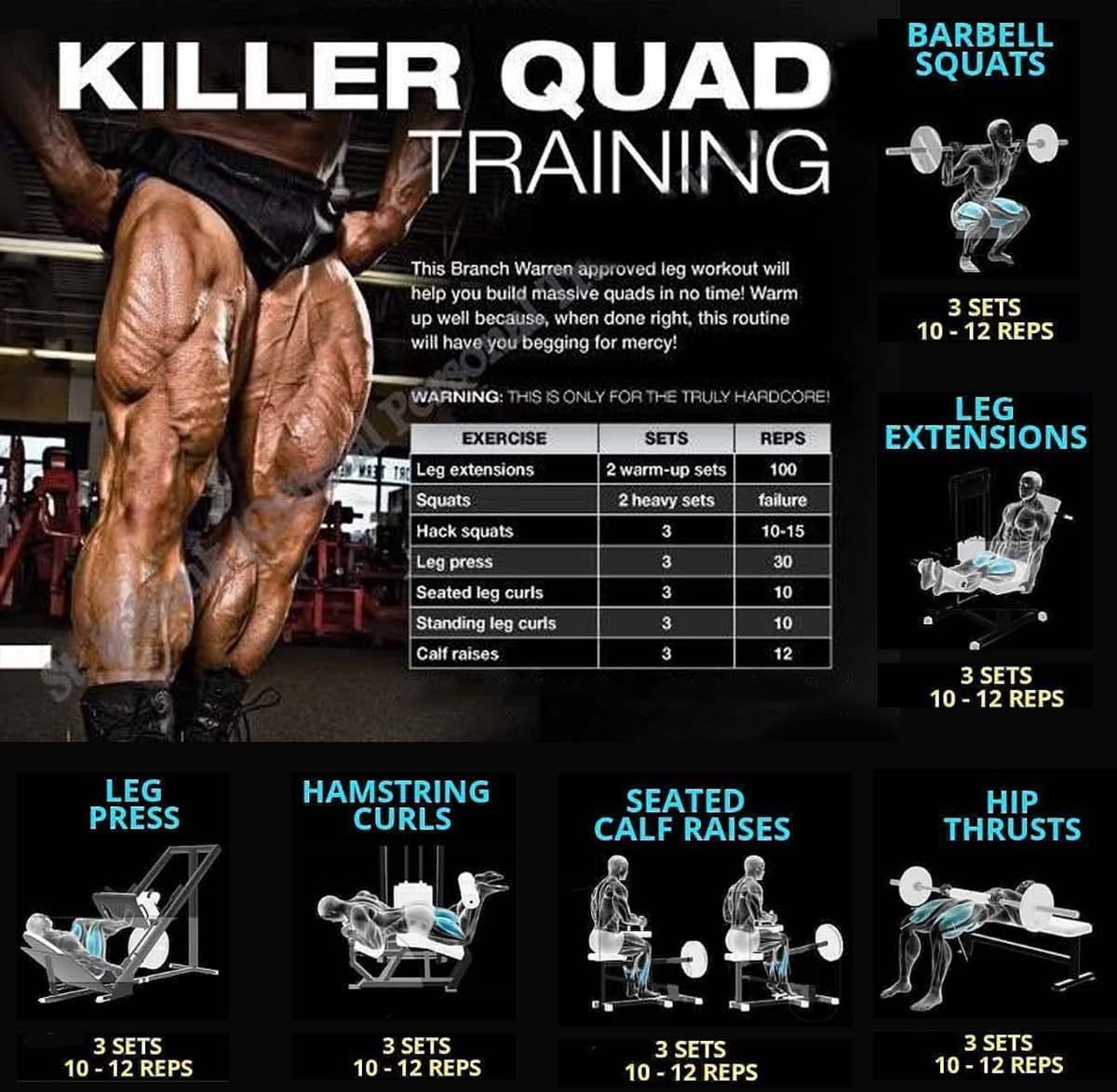 Killer Quads Exercises