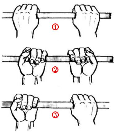 position of arms