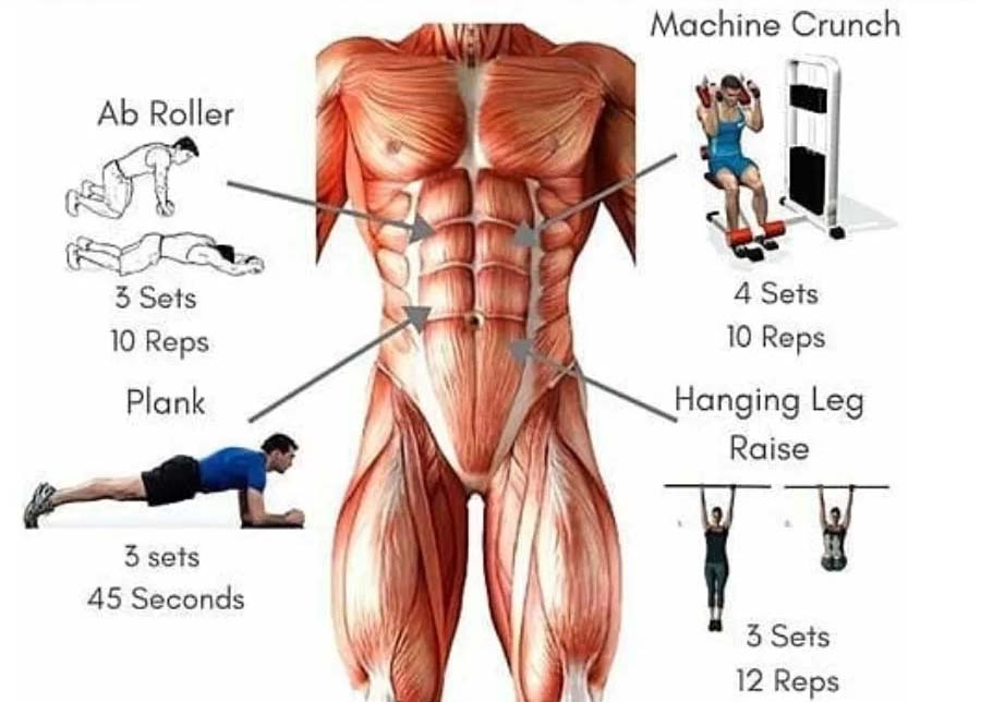 abdominal exercises - tips