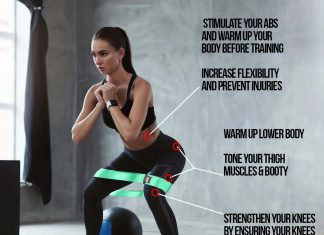 HOW TO RESISTANCE BAND