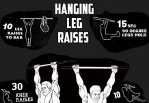 How to Do Hanging Leg Raises