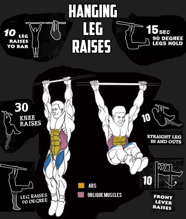 How to Do Leg Raises Bar