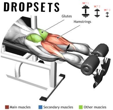 Hamstring drop sets Workout