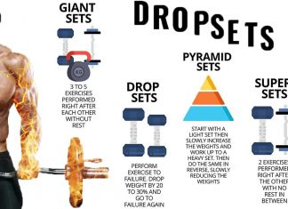 How to Drop Sets
