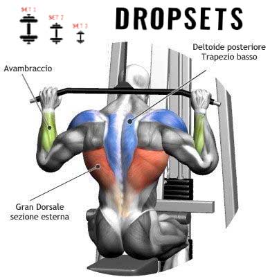 How to Drop Sets workout for the Back