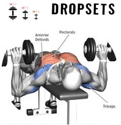 Pectoral Drop Sets