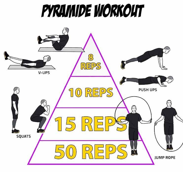 Tabata pyramide workout