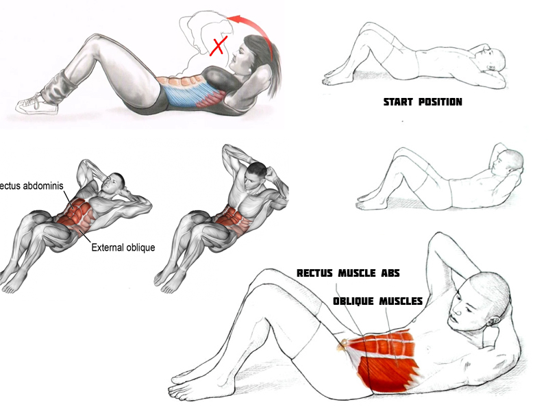 Six Pack Abs Workout in 30 Days