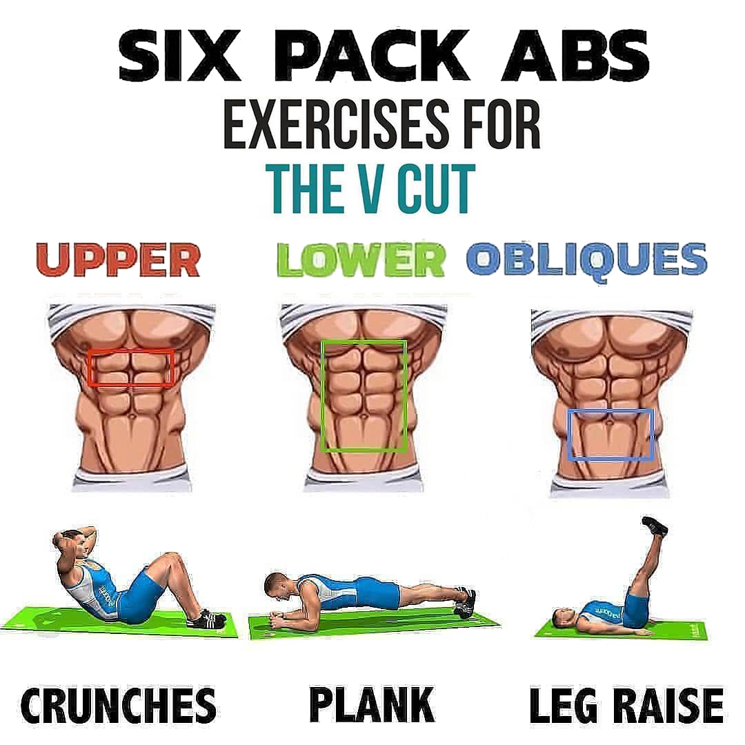 How to Do Six Pack in 30 days